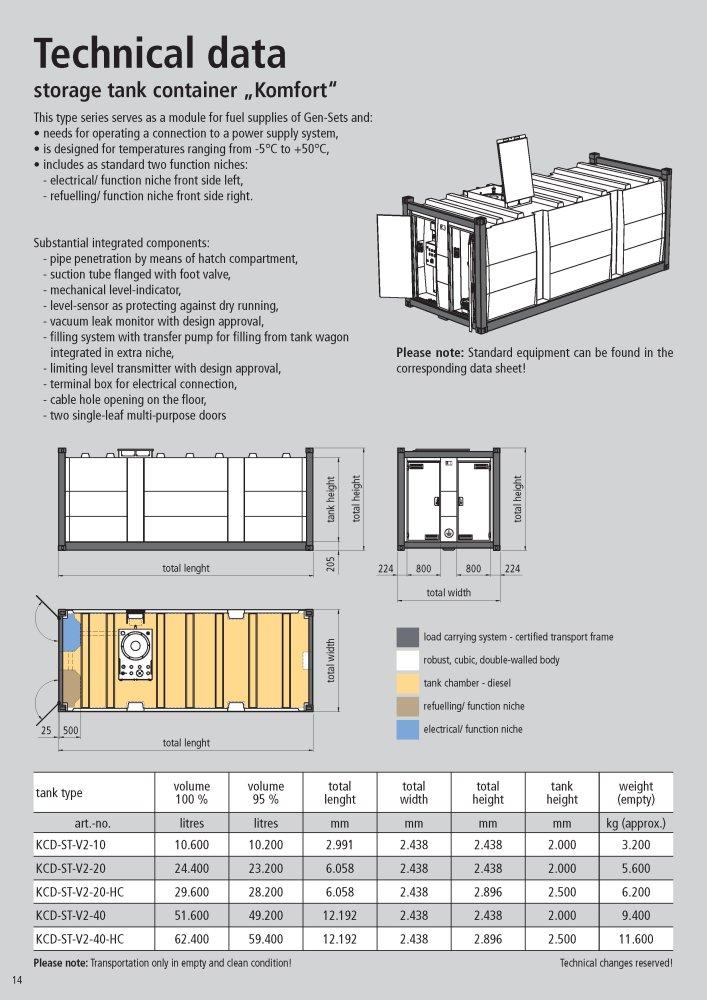 https://www.krampitz.ca/wp-content/uploads/2016/01/storage-tank-container_Seite_14.jpg